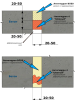 Гидроизоляция деформационных швов