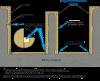 Капитальный ремонт бетонных резервуаров
