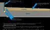 Гидроизоляция возводимых плоских бетонных крыш